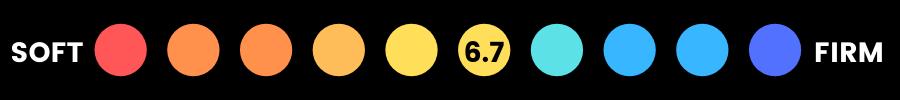 ergoflex firmness