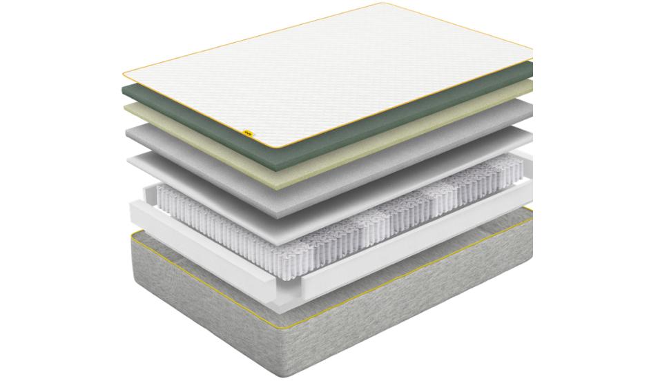 eve premium hybrid mattress materials