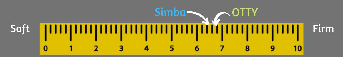 otty vs simba firmness
