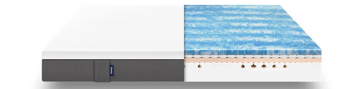 emma hybrid mattress materials