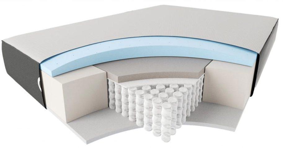 otty hybrid mattress layers