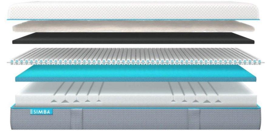 simba hybrid pro mattress materials