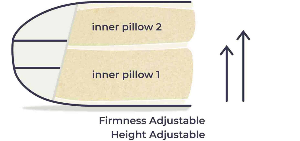 una pillow adjustable