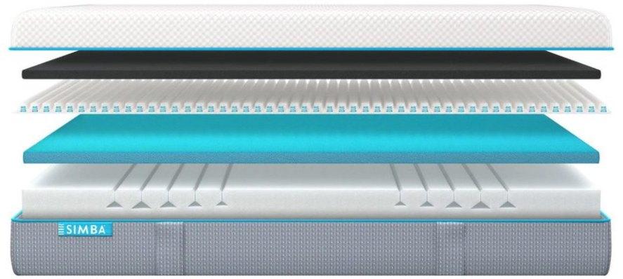 simba hybrid mattress materials