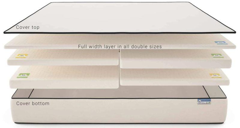 una essential mattress materials